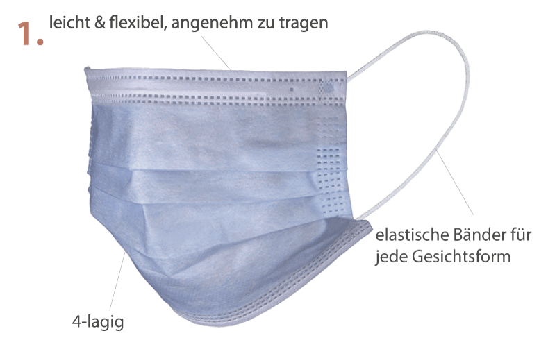 hygiene-atemschutz